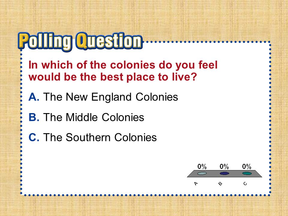 A.A B.B C.C Section 1-Polling QuestionSection 1-Polling Question In which of the colonies do you feel would be the best place to live? A.The New Engla