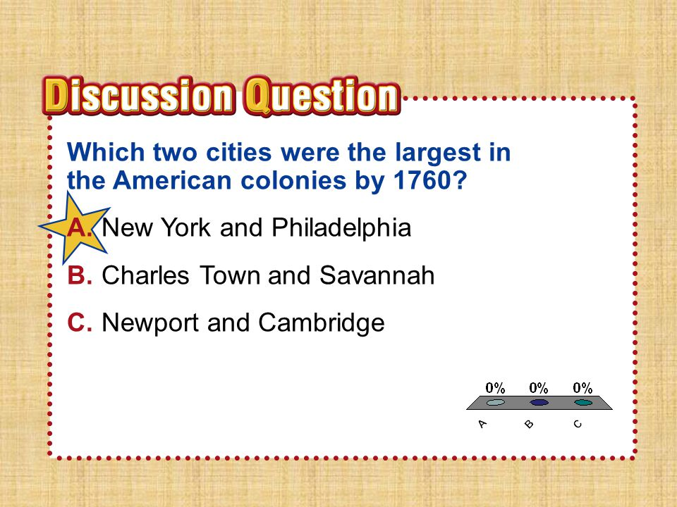 A.A B.B C.C Section 1Section 1 Which two cities were the largest in the American colonies by 1760? A.New York and Philadelphia B.Charles Town and Sava