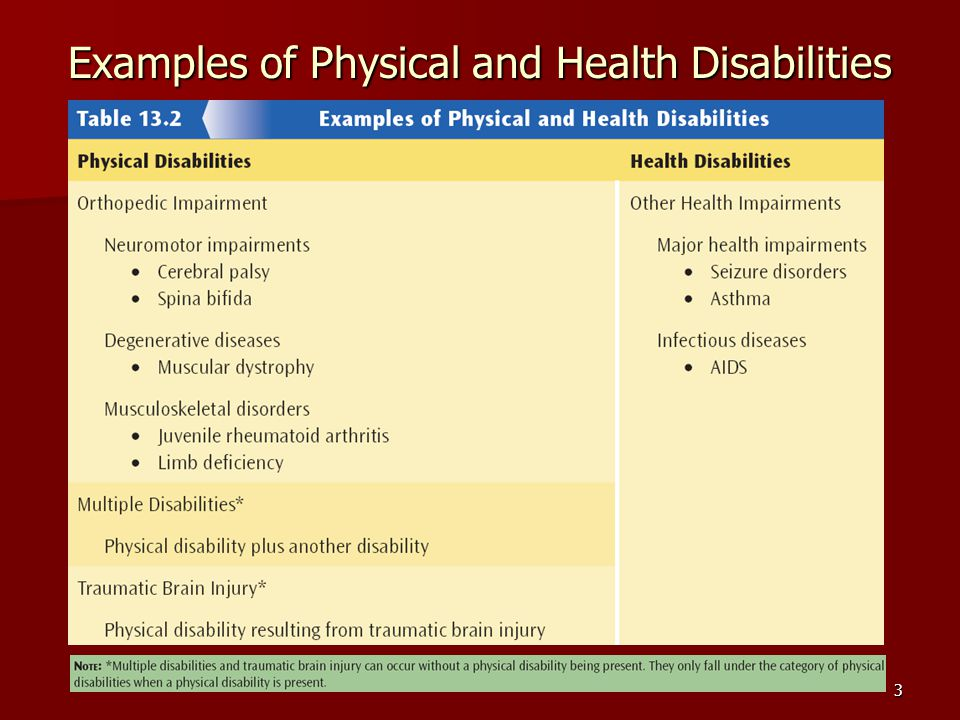 3 Examples of Physical and Health Disabilities