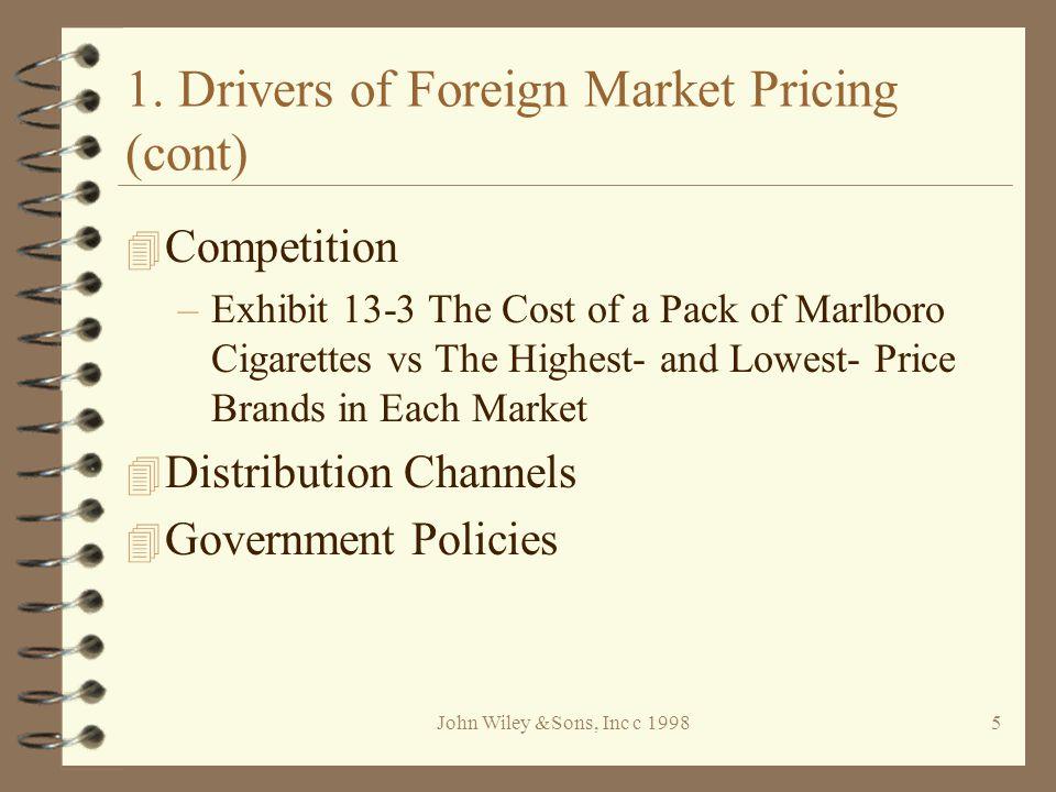 John Wiley &Sons, Inc c 19986 2.Managing Price Escalation –1.