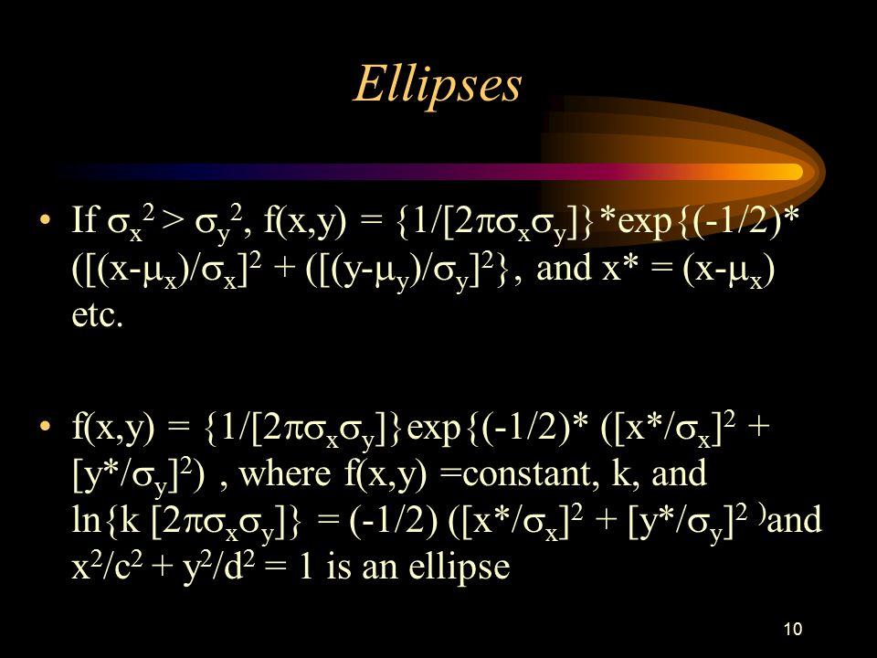 10 Ellipses If  x 2 >  y 2, f(x,y) = {1/[2  x  y ]}*exp{(-1/2)* ([(x-  x )/  x ] 2 + ([(y-  y )/  y ] 2 }, and x* = (x-  x ) etc. f(x,y) = {