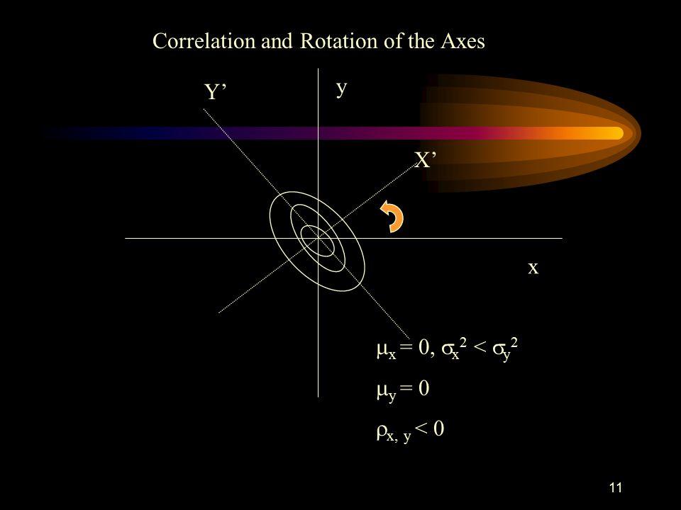 11 x y  x = 0,  x 2 <  y 2  y = 0  x, y < 0 Correlation and Rotation of the Axes Y' X'