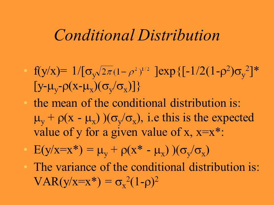 Conditional Distribution f(y/x)= 1/[  y ]exp{[-1/2(1-    y 2 ]* [y-  y -  x-  x )(  y /  x )]} the mean of the conditional distribution is: