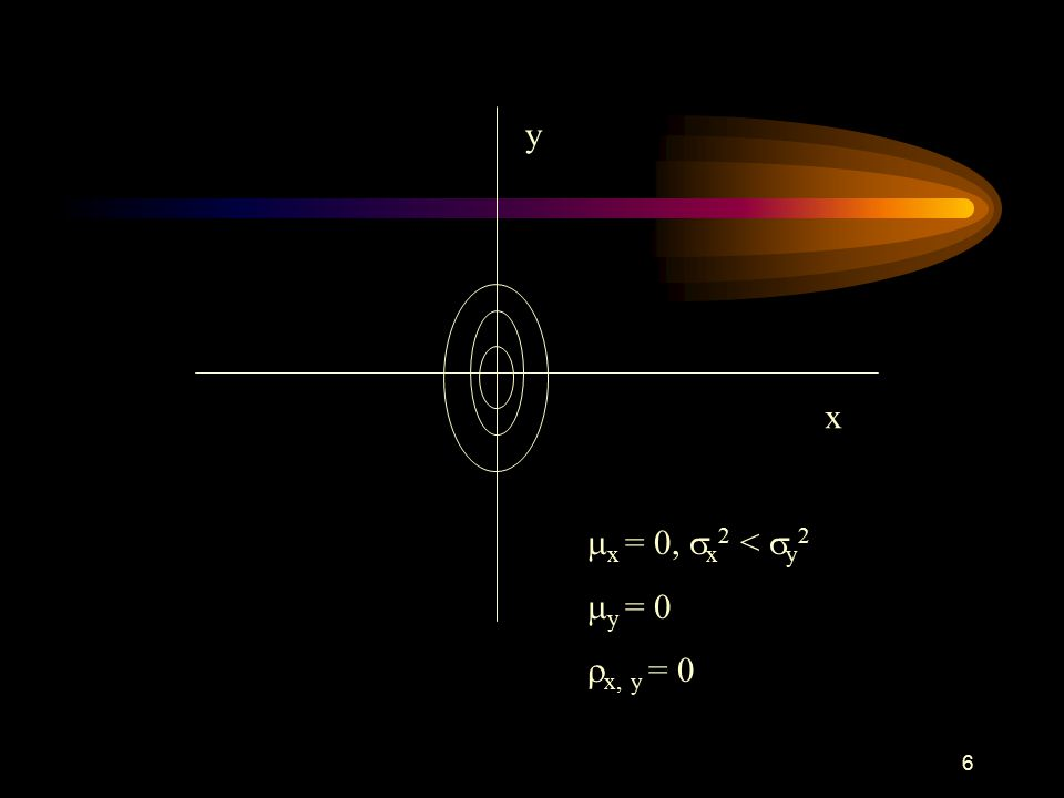 6 x y  x = 0,  x 2 <  y 2  y = 0  x, y = 0