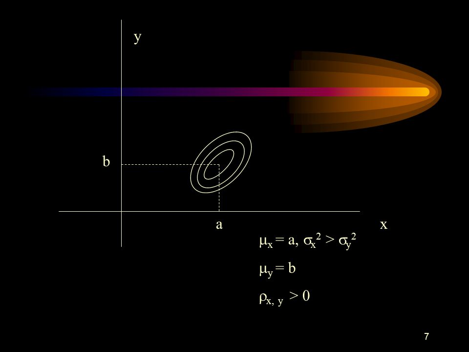 18 Correlation Matrix GEINDEX GE 1.000000 0.636290 INDEX 0.636290 1.000000