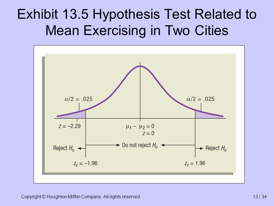 Copyright © Houghton Mifflin Company. All rights reserved.13 | 34 Exhibit 13.5 Hypothesis Test Related to Mean Exercising in Two Cities