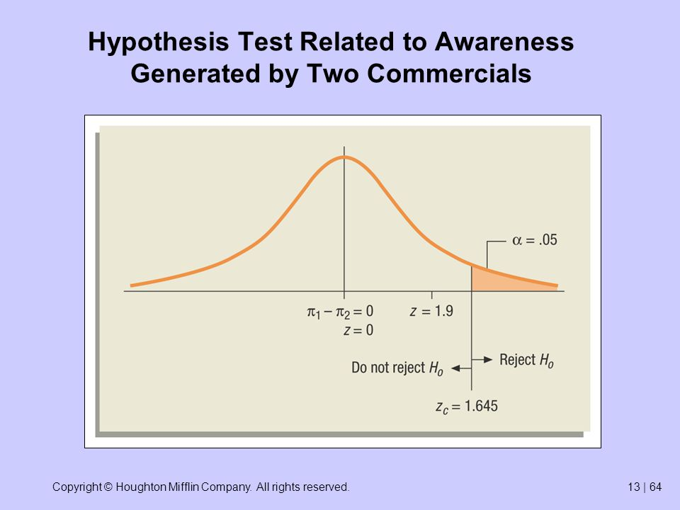 Copyright © Houghton Mifflin Company. All rights reserved.13 | 64 Hypothesis Test Related to Awareness Generated by Two Commercials