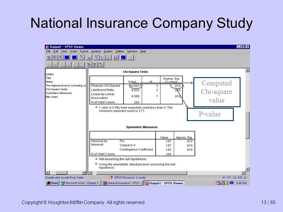 Copyright © Houghton Mifflin Company. All rights reserved.13 | 85 Computed Chi-square value P-value National Insurance Company Study