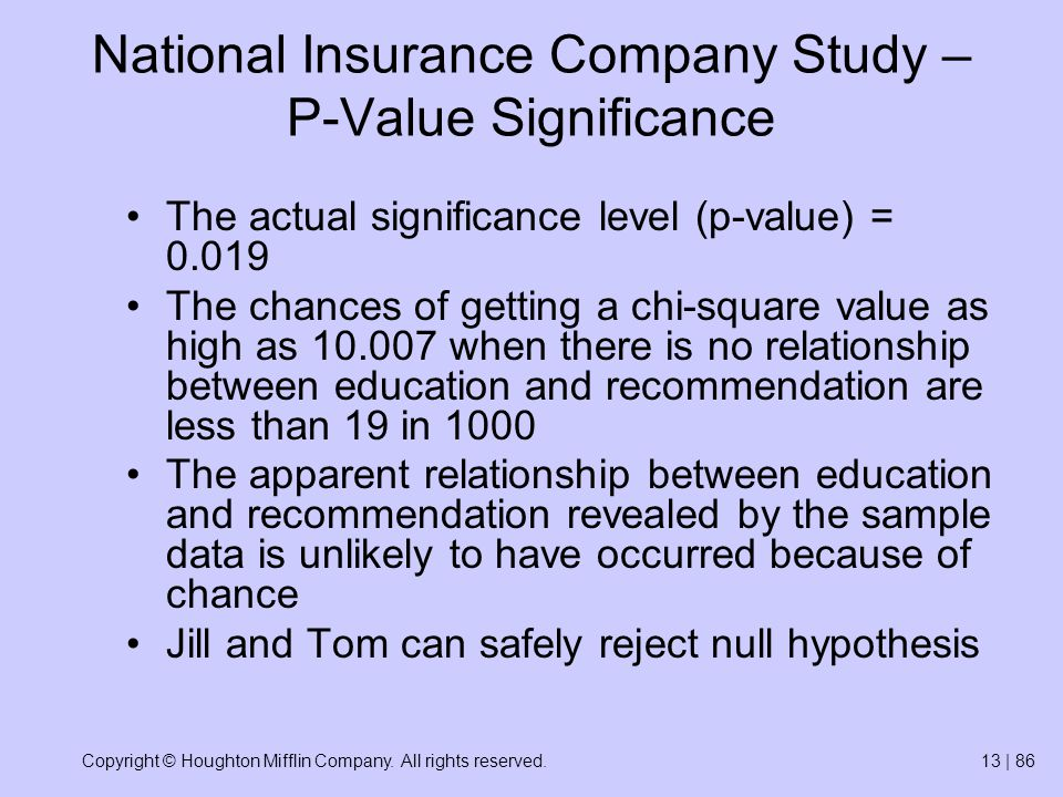 Copyright © Houghton Mifflin Company. All rights reserved.13 | 86 National Insurance Company Study – P-Value Significance The actual significance leve