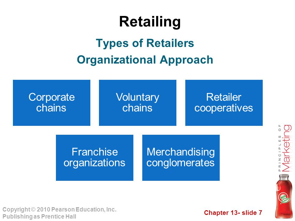 Chapter 13- slide 7 Copyright © 2010 Pearson Education, Inc. Publishing as Prentice Hall Retailing Types of Retailers Organizational Approach Corporat