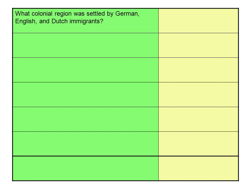 What colonial region was settled by German, English, and Dutch immigrants?