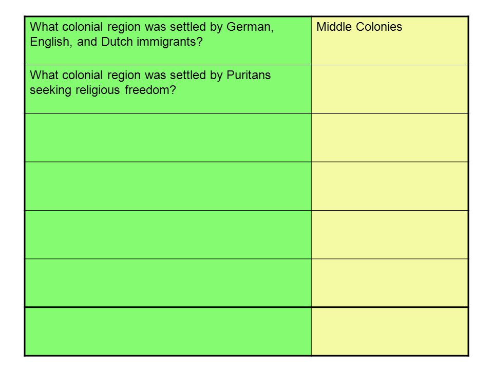 Middle Colonies What colonial region was settled by Puritans seeking religious freedom?