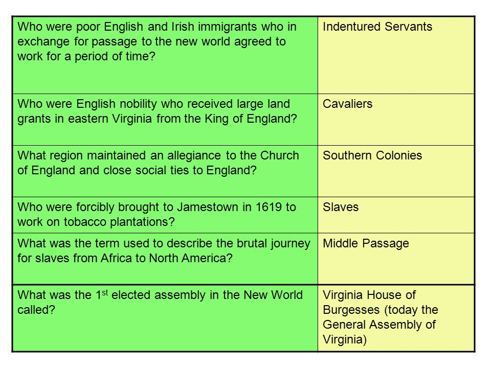 Who were poor English and Irish immigrants who in exchange for passage to the new world agreed to work for a period of time? Indentured Servants Who w