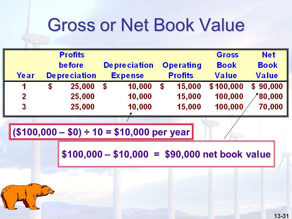 13-31 Gross or Net Book Value ($100,000 – $0) ÷ 10 = $10,000 per year $100,000 – $10,000 = $90,000 net book value