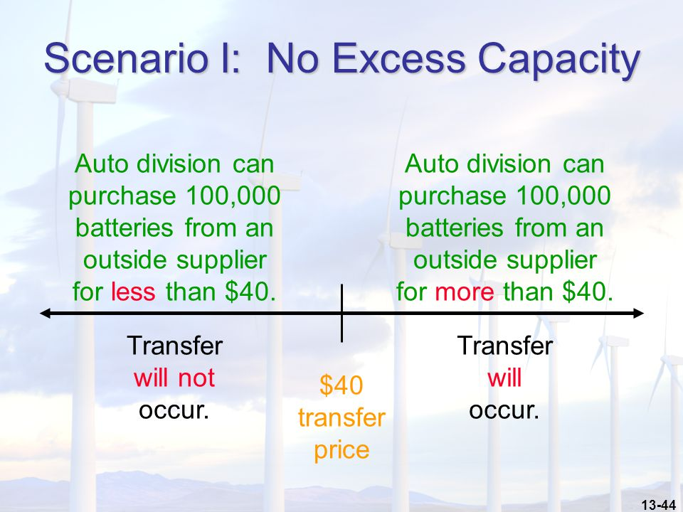 13-44 Scenario I: No Excess Capacity $40 transfer price Auto division can purchase 100,000 batteries from an outside supplier for less than $40.