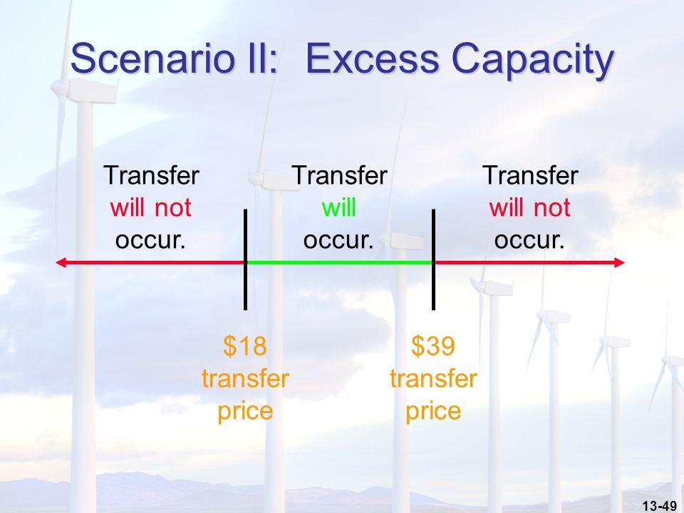 13-49 Scenario II: Excess Capacity Transfer will occur. $18 transfer price $39 transfer price Transfer will not occur. Transfer will not occur.