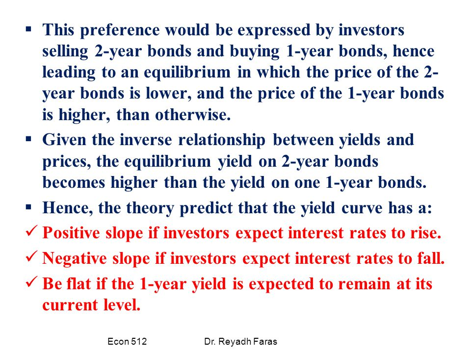  This preference would be expressed by investors selling 2-year bonds and buying 1-year bonds, hence leading to an equilibrium in which the price of the 2- year bonds is lower, and the price of the 1-year bonds is higher, than otherwise.