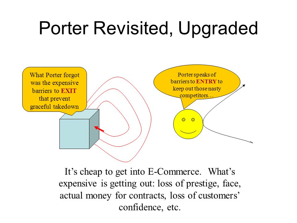 Porter Revisited, Upgraded Porter speaks of barriers to ENTRY to keep out those nasty competitors… What Porter forgot was the expensive barriers to EXIT that prevent graceful takedown It's cheap to get into E-Commerce.