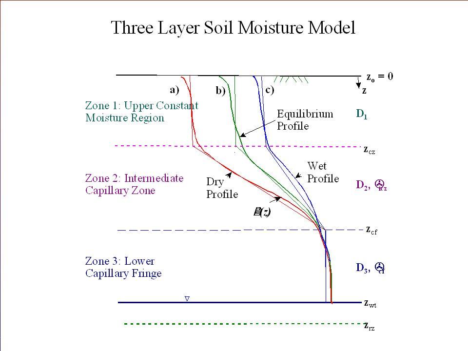 Three-Layer Soil Moisture Model
