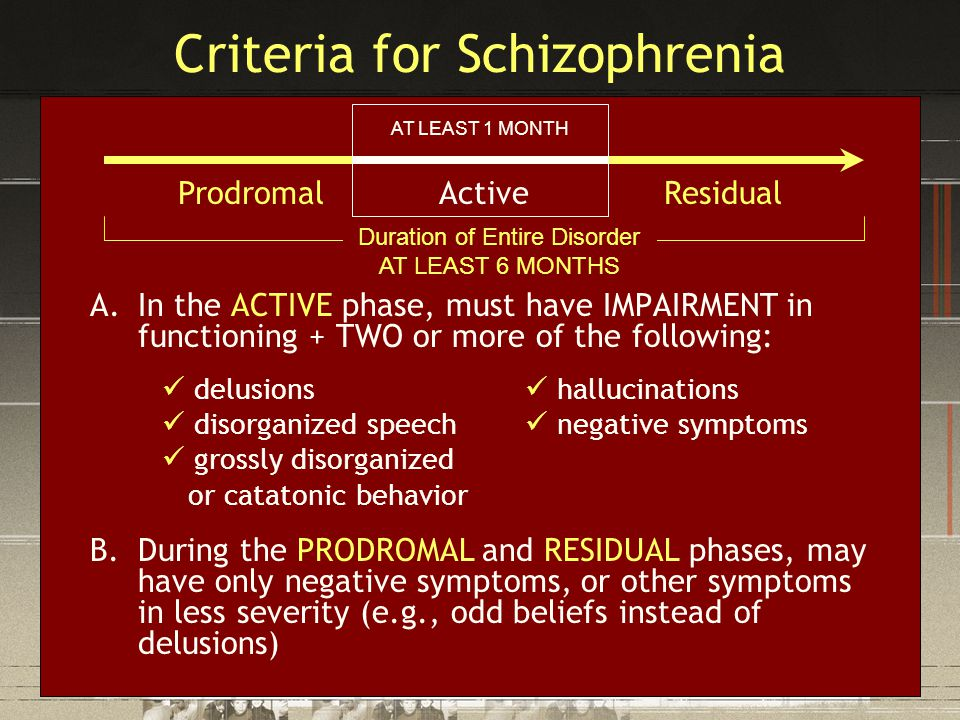 Criteria for Schizophrenia A.In the ACTIVE phase, must have IMPAIRMENT in functioning + TWO or more of the following: delusions hallucinations disorga