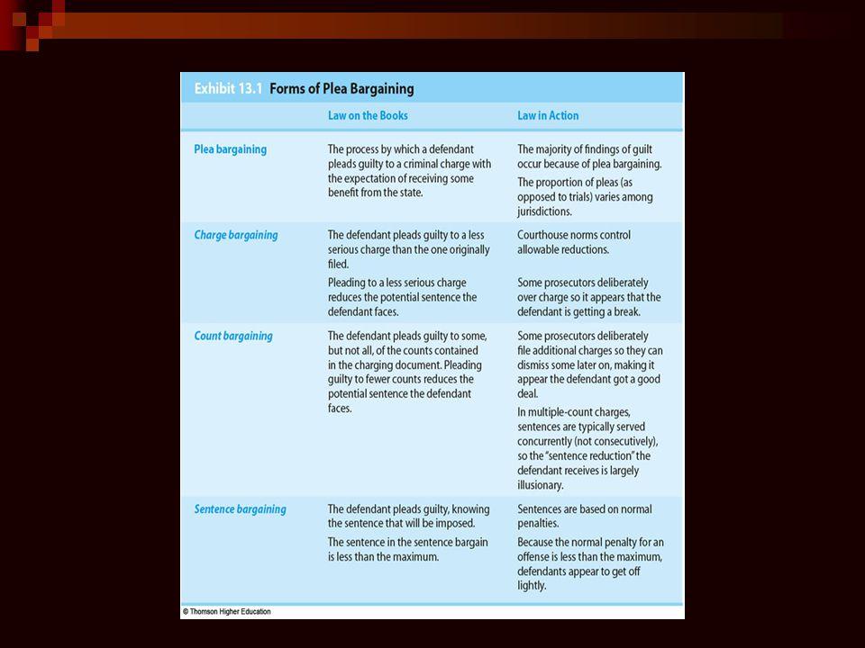 Questions: How do caseloads affect plea bargaining.