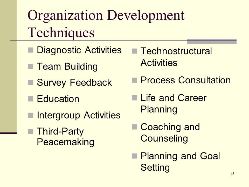15 Organization Development Techniques Diagnostic Activities Team Building Survey Feedback Education Intergroup Activities Third-Party Peacemaking Tec