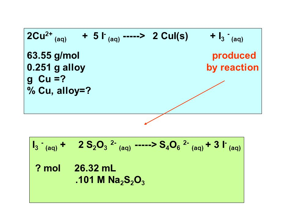 2Cu 2+ (aq) + 5 I - (aq) -----> 2 CuI(s) + I 3 - (aq) g/mol produced g alloy by reaction g Cu =.
