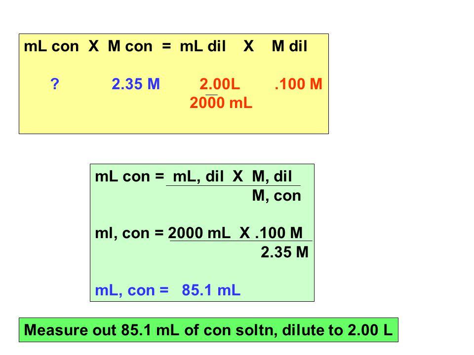 mL con X M con = mL dil X M dil .