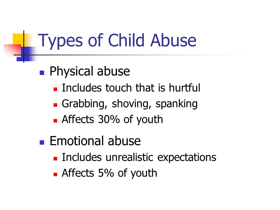 Types of Child Abuse Physical abuse Includes touch that is hurtful Grabbing, shoving, spanking Affects 30% of youth Emotional abuse Includes unrealistic expectations Affects 5% of youth