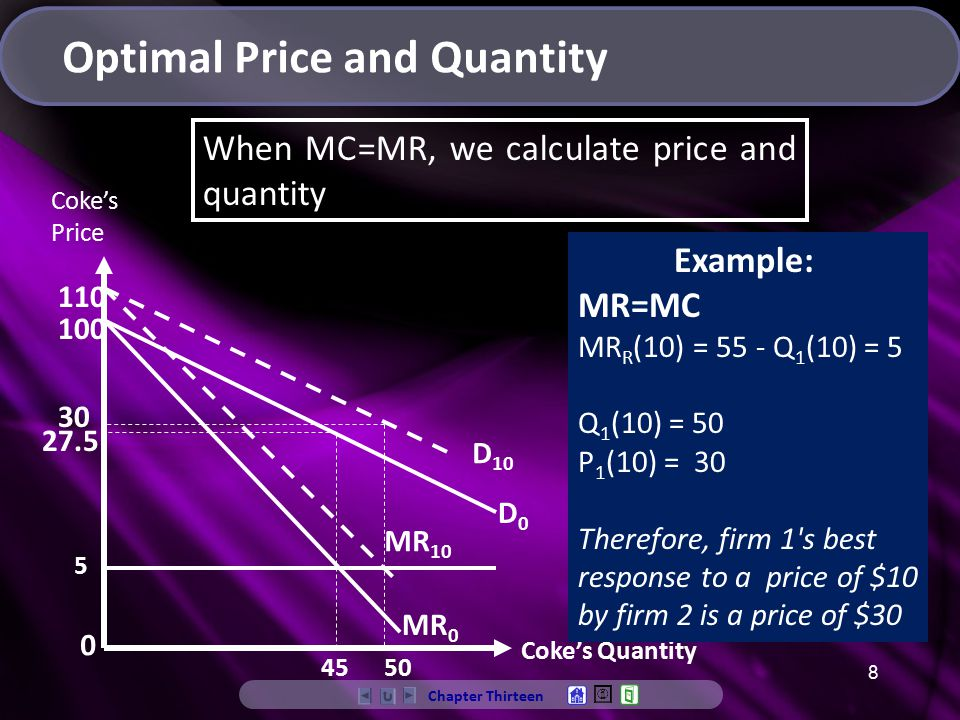 9 Reaction Functions Q 1 = 100 - 2P 1 + P 2 Coke s demand Q 2 = 100 - 2P 2 + P 1 Pepsi s demand MC 1 = MC 2 = 5 Solve for firm 1 s reaction function for any arbitrary price by firm 2 P 1 = 50 - Q 1 /2 + P 2 /2 MR = 50 - Q 1 + P 2 /2 MR = MC => 5 = 50 - Q 1 + P 2 /2 Q 1 = 45 + P 2 /2 (continued)