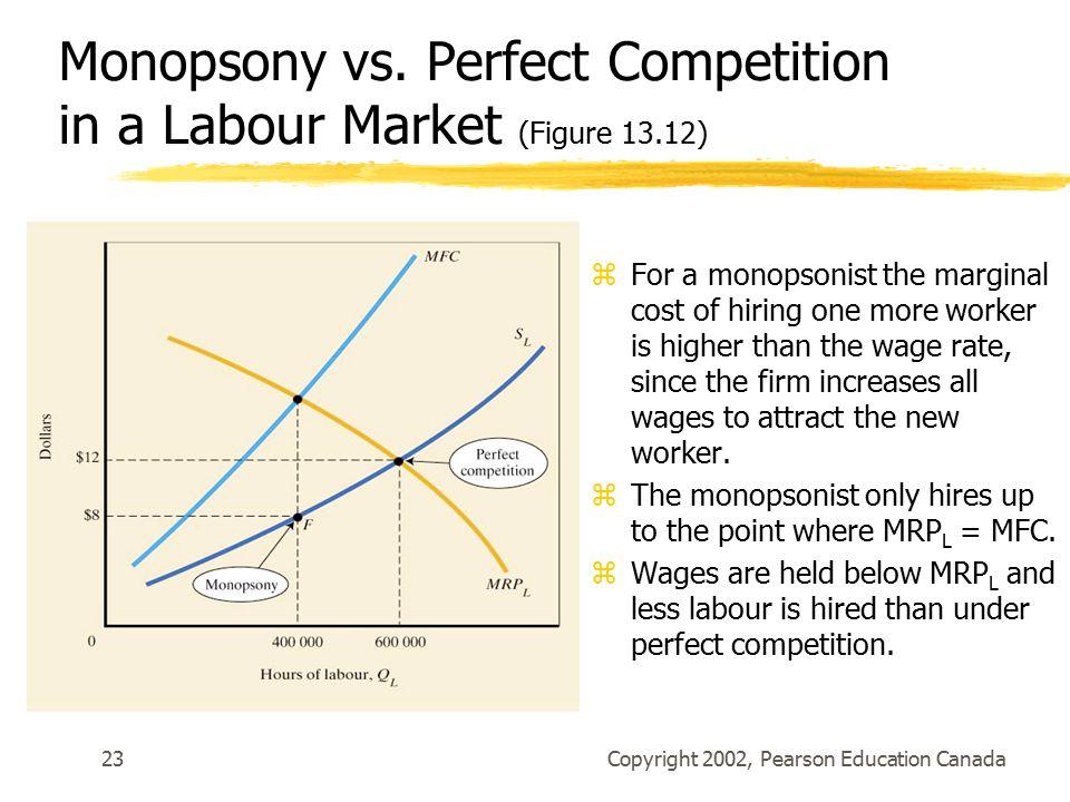 Copyright 2002, Pearson Education Canada23 Monopsony vs.