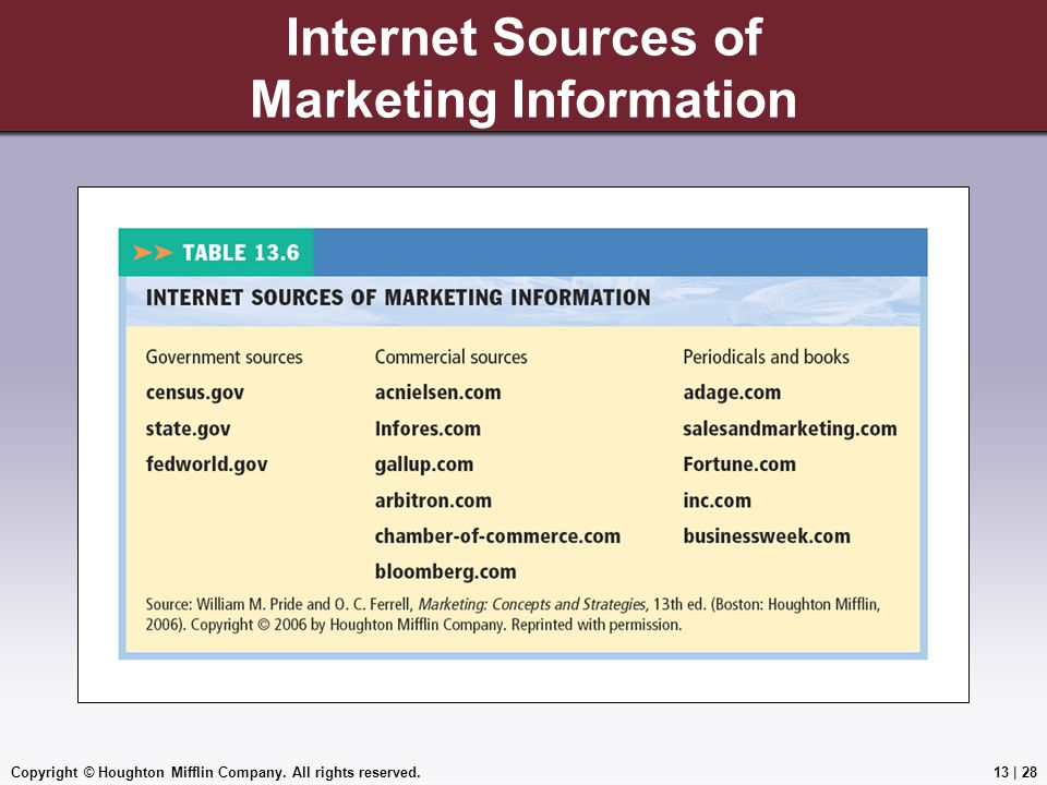 Copyright © Houghton Mifflin Company. All rights reserved.13 | 28 Internet Sources of Marketing Information