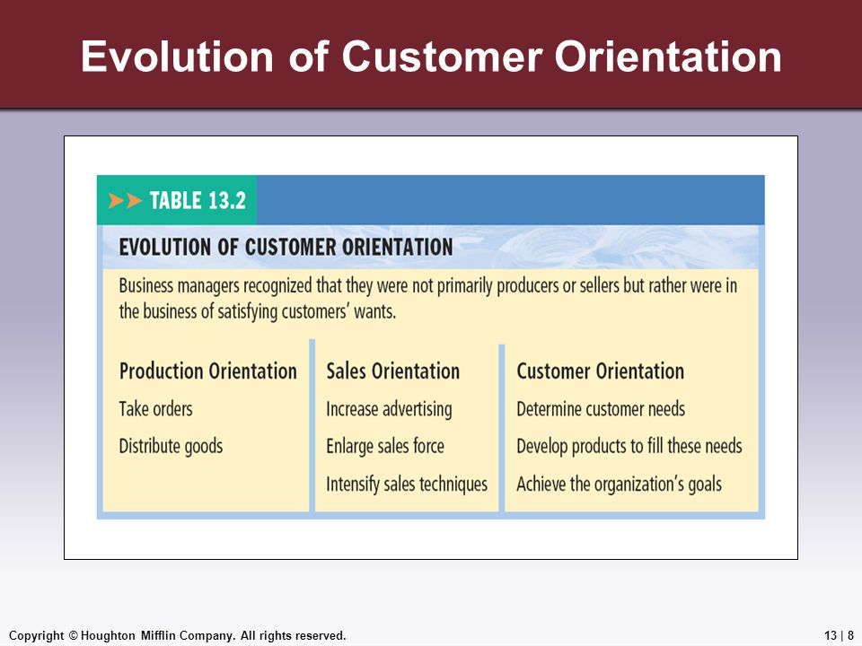 Copyright © Houghton Mifflin Company. All rights reserved.13 | 8 Evolution of Customer Orientation