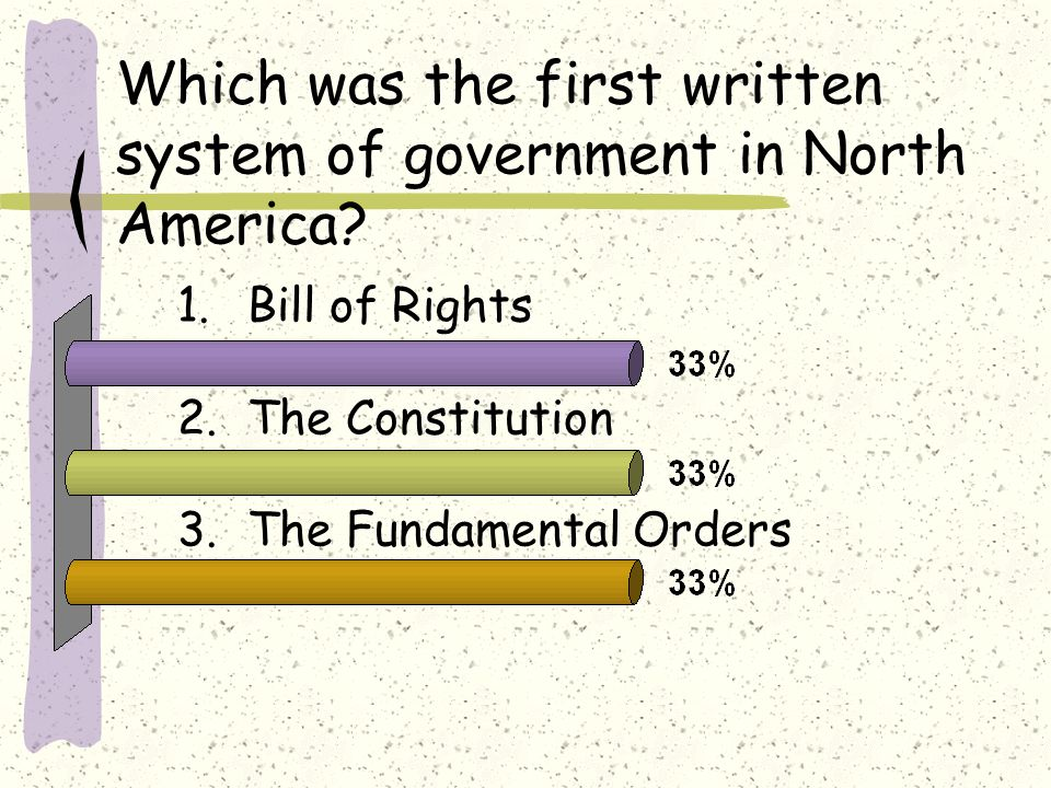Which was the first written system of government in North America.