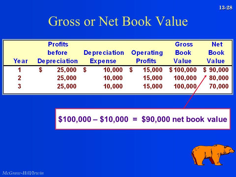 McGraw-Hill/Irwin 13-28 Gross or Net Book Value $100,000 – $10,000 = $90,000 net book value
