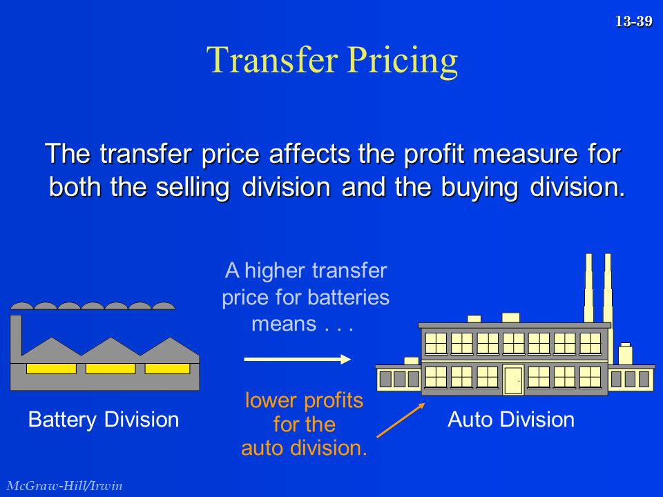 McGraw-Hill/Irwin 13-39 lower profits for the auto division. The transfer price affects the profit measure for both the selling division and the buyin