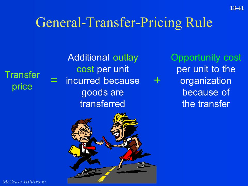 McGraw-Hill/Irwin 13-41 General-Transfer-Pricing Rule Transfer price Additional outlay cost per unit incurred because goods are transferred Opportunit