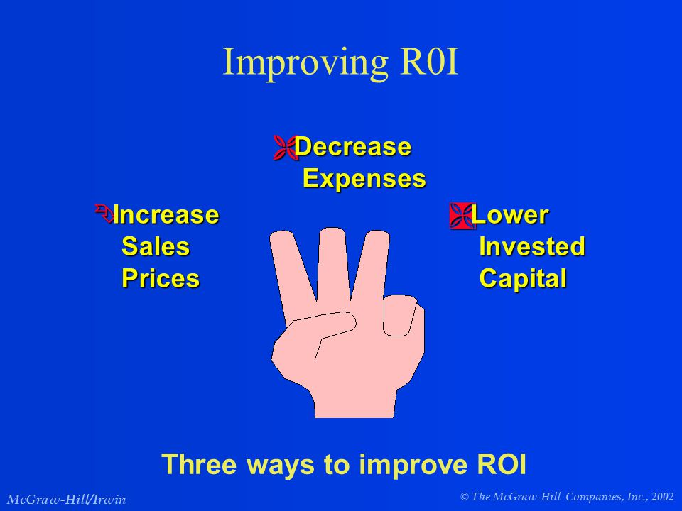 © The McGraw-Hill Companies, Inc., 2002 McGraw-Hill/Irwin Improving R0I Three ways to improve ROI Ê Increase Sales Prices Sales Prices Ë Decrease Expenses Expenses Ì Lower Invested Capital Invested Capital