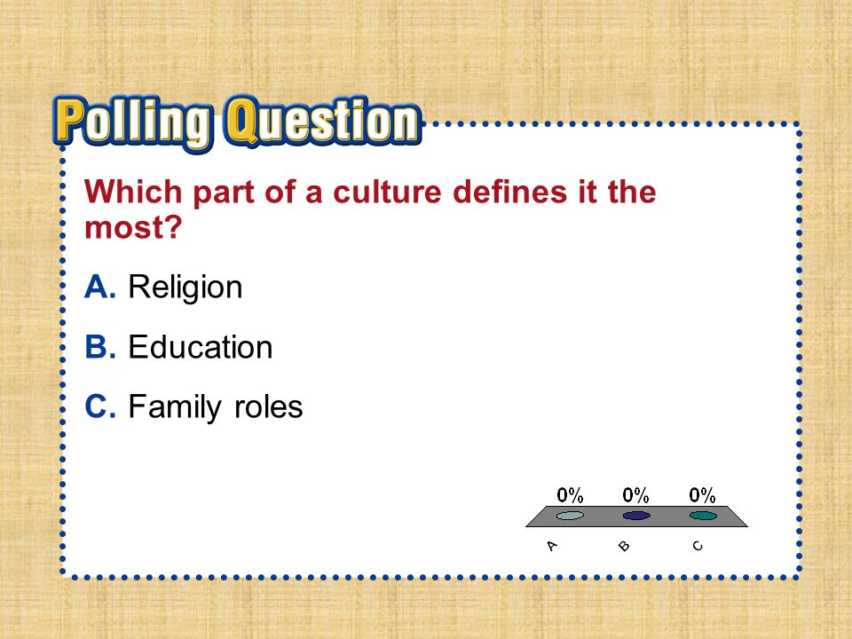 A.A B.B C.C Section 2-Polling QuestionSection 2-Polling Question Which part of a culture defines it the most? A.Religion B.Education C.Family roles