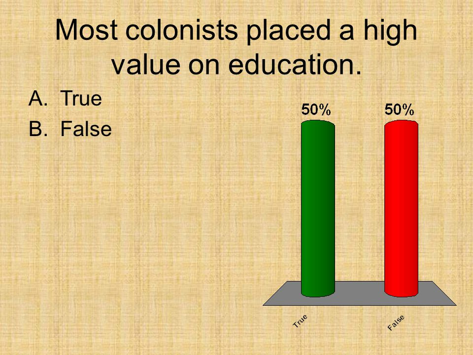 Most colonists placed a high value on education. A.True B.False