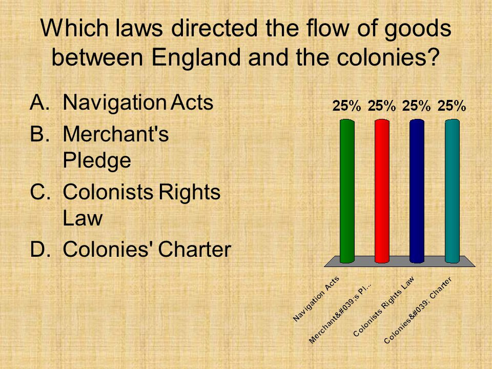 Which laws directed the flow of goods between England and the colonies? A.Navigation Acts B.Merchant's Pledge C.Colonists Rights Law D.Colonies' Chart