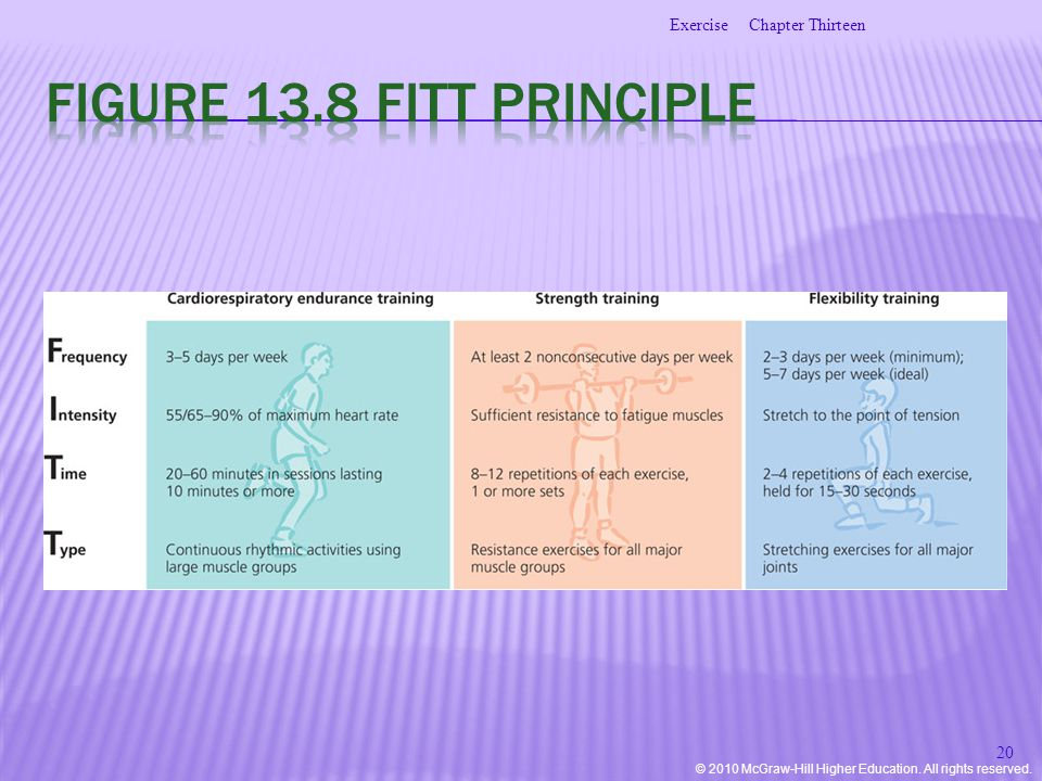 © 2010 McGraw-Hill Higher Education. All rights reserved. Chapter ThirteenExercise 20