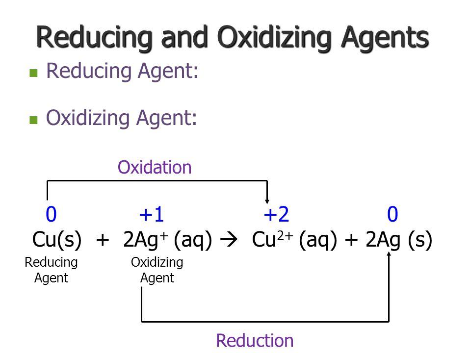 Reducing and Oxidizing Agents 0 +1 +2 0 Cu(s) + 2Ag + (aq)  Cu 2+ (aq) + 2Ag (s) Oxidation Reduction Reducing Agent Oxidizing Agent Reducing Agent: Reducing Agent: Oxidizing Agent: Oxidizing Agent:
