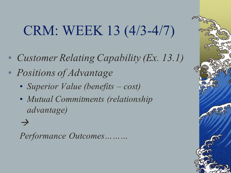 CRM: WEEK 13 (4/3-4/7) Customer Relating Capability (Ex.