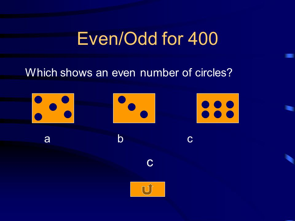 Even/Odd for 400 Which shows an even number of circles a b c c