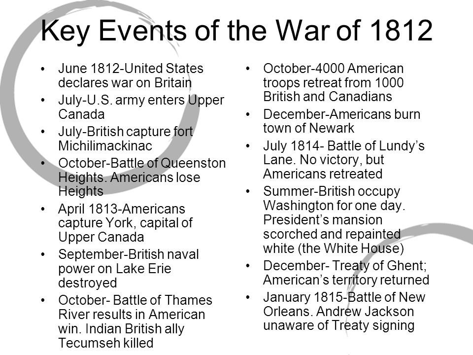 Key Events of the War of 1812 June 1812-United States declares war on Britain July-U.S. army enters Upper Canada July-British capture fort Michilimack