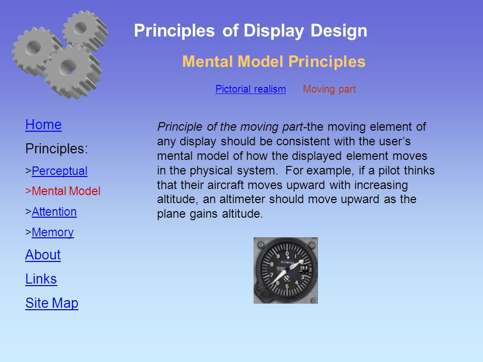 Mental Model Principles Home Principles:  Perceptual Perceptual  Mental Model  Attention Attention  Memory Memory About Links Site Map Principle o