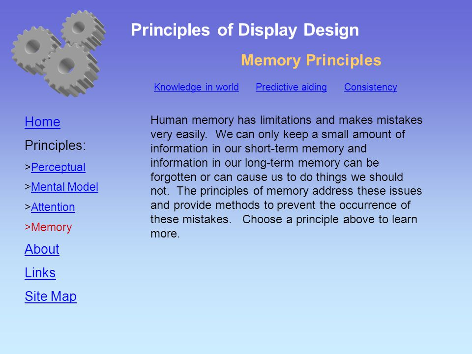 Memory Principles Home Principles:  Perceptual Perceptual  Mental Model Mental Model  Attention Attention  Memory About Links Site Map Human memory has limitations and makes mistakes very easily.