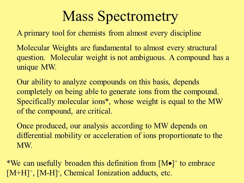 Example M + -43; also tropylium ion