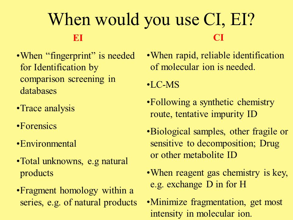 When would you use CI, EI.